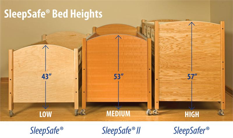 Bed Twin Size Comparison