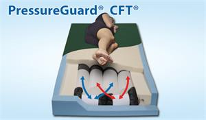 Pressure Guard CFT Self adjusting air therapy mattress available in many sizes to fit twin, queen, full and king sized beds.